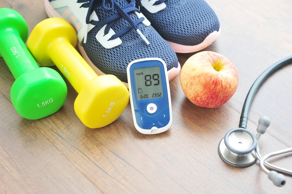 Metabolic Syndrome – could you be affected?